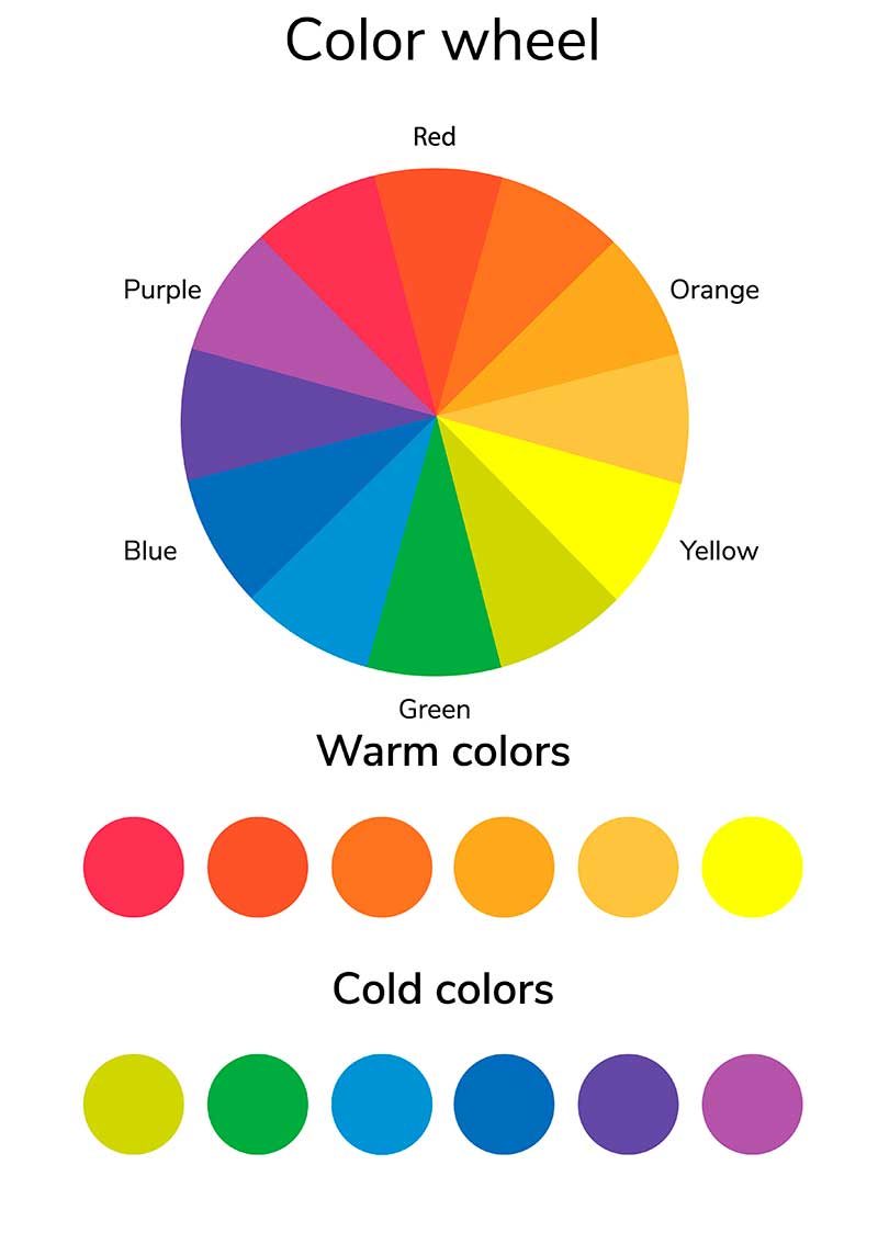 Color Wheel Model. Cool and Warm Colors
